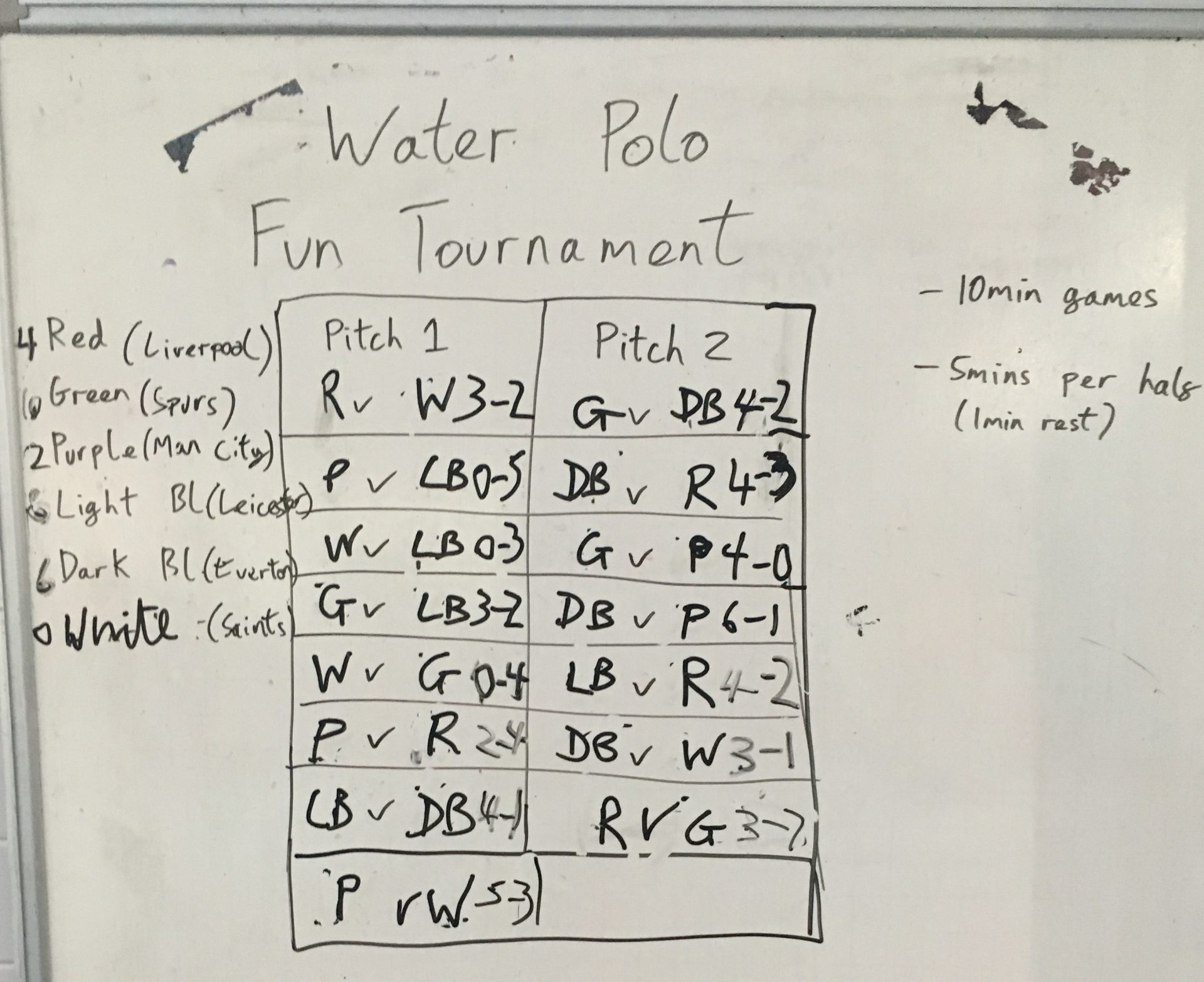 Scoreboard showing team names for the Fun Tournament