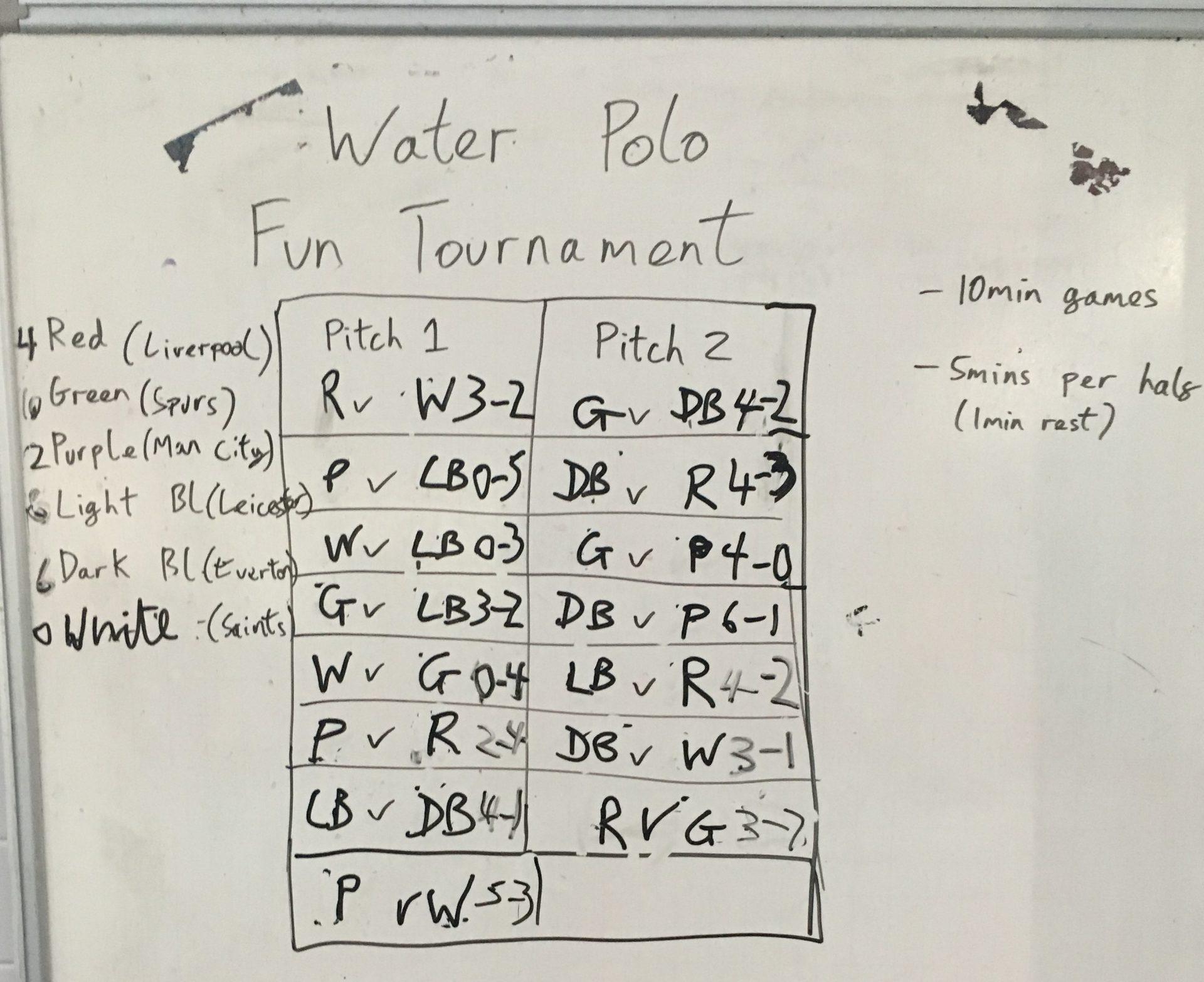 Scoreboard showing team names for the Fun Tournament